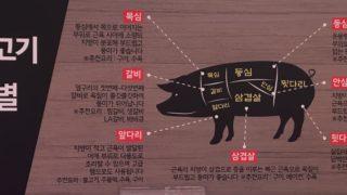 豚肉の部位の名称[豚バラ・肩・ロース…etc]は韓国語で何ていう?