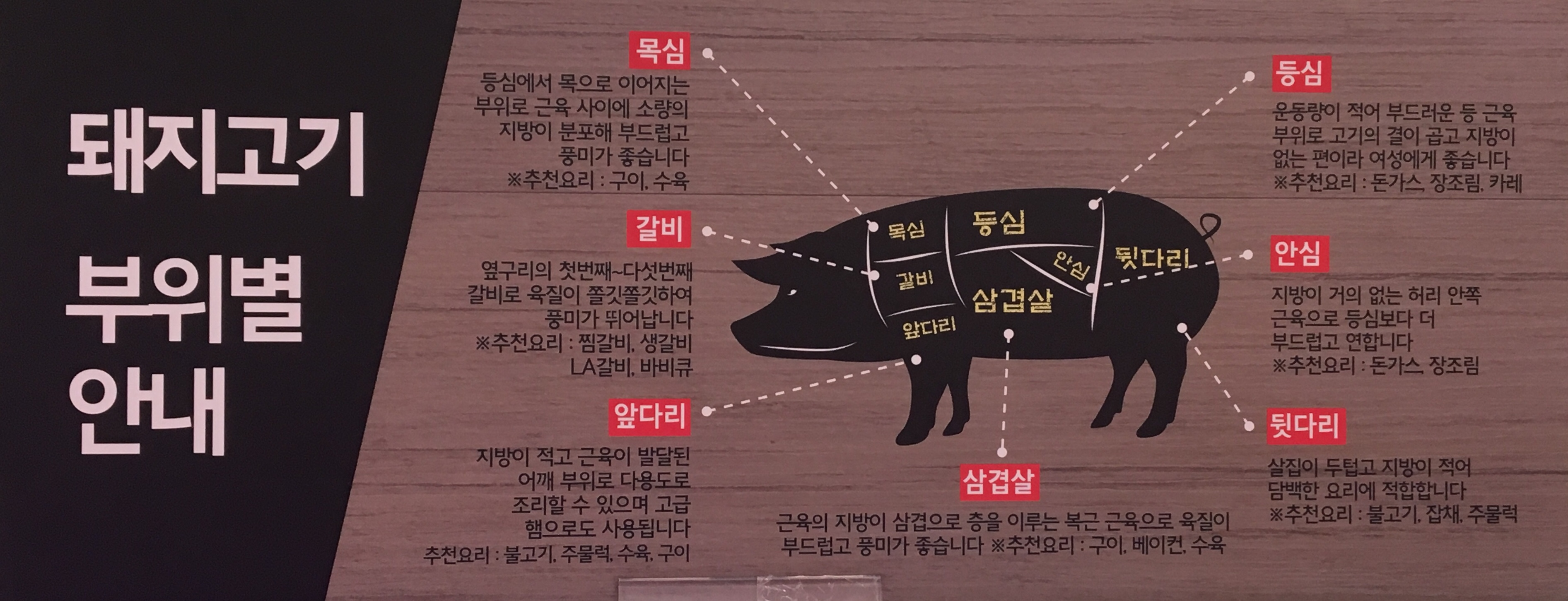 pig-in-korean